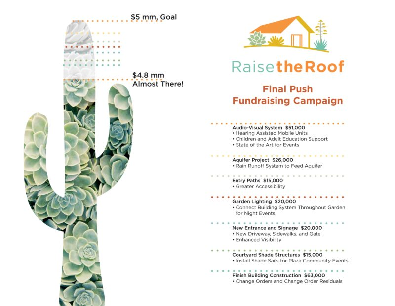 Cactus graphic of fundraising status